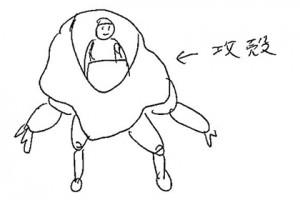 攻殻想像図